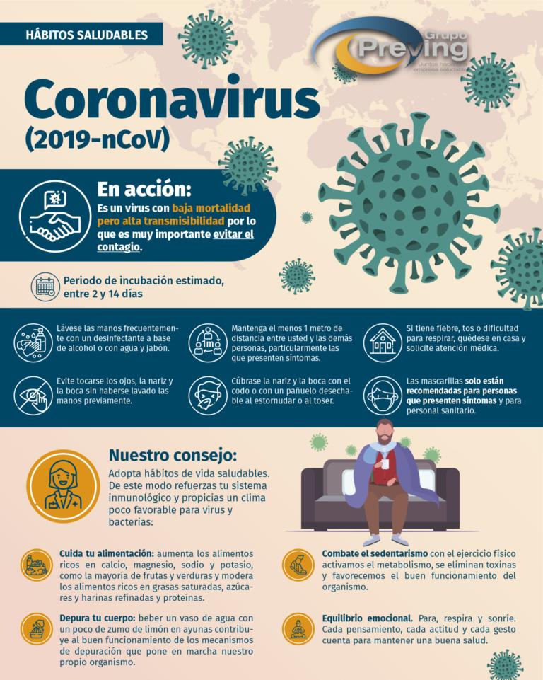 Coronavirus infografía
